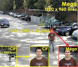 formato immagine di sorveglianza